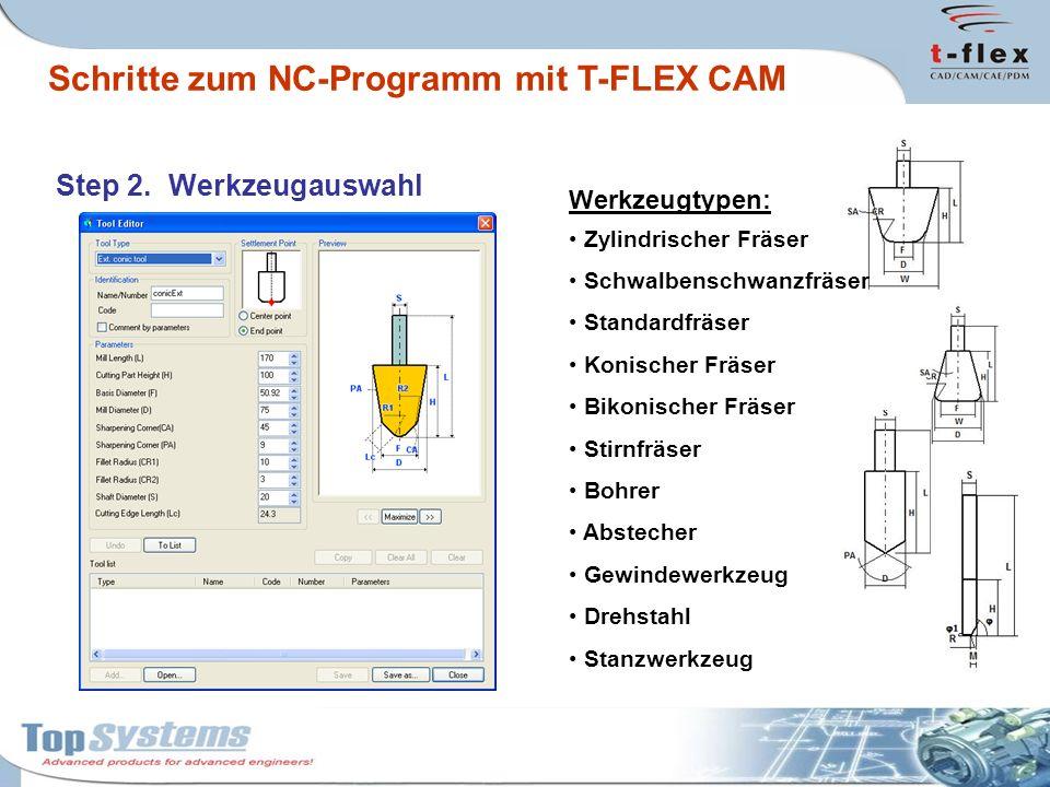 4.Gravieren Step 3.Bearbeitungstyp wählen (CAM 2D) Drahterodieren und Laserschneiden 1.