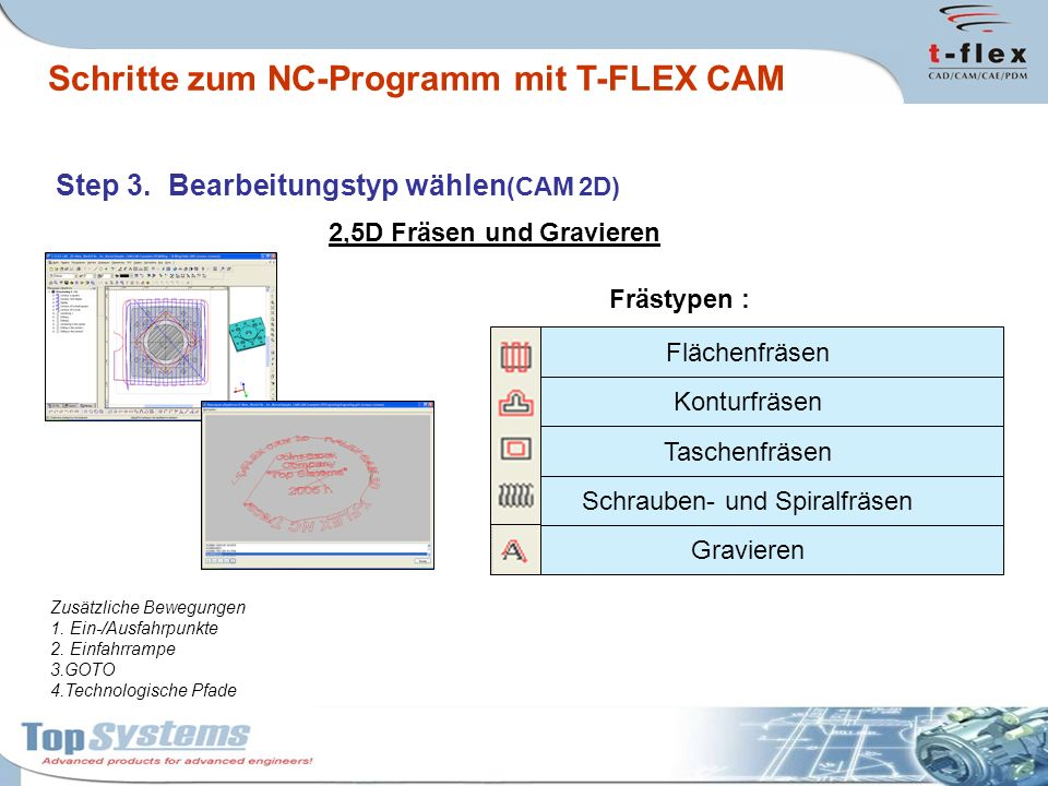 2,5D Fräsen und Gravieren Flächenfräsen Konturfräsen Taschenfräsen Schrauben- und Spiralfräsen Gravieren Frästypen : Schritte zum NC-Programm mit T-FL