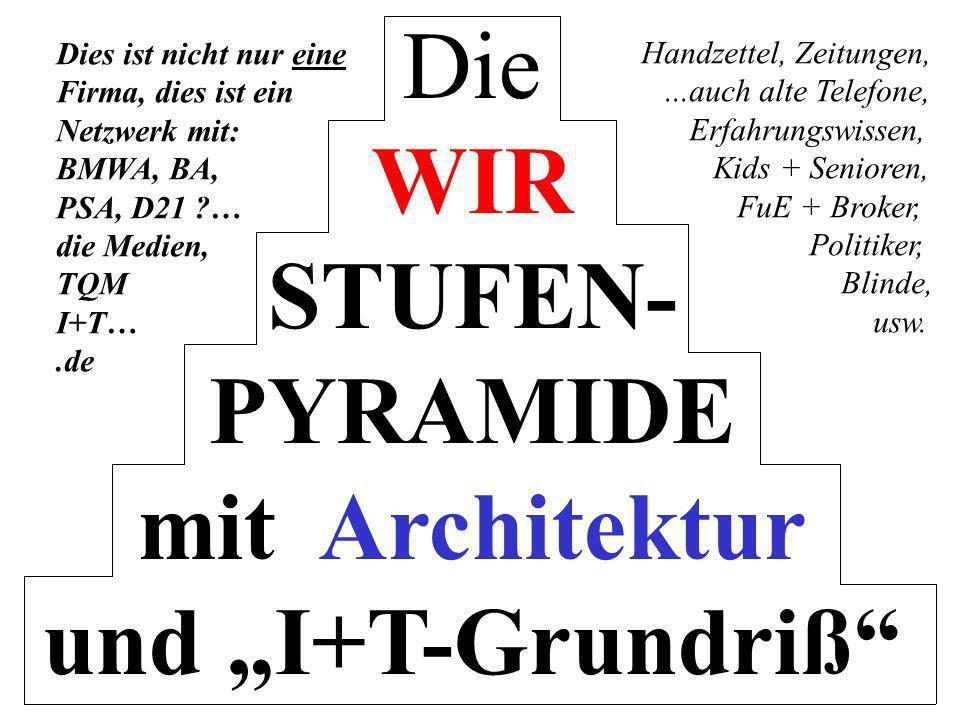 Die WIR STUFEN- PYRAMIDE mit Architektur und I+T-Grundriß Dies ist nicht nur eine Firma, dies ist ein Netzwerk mit: BMWA, BA, PSA, D21 ?… die Medien, TQM I+T….de Handzettel, Zeitungen,...auch alte Telefone, Erfahrungswissen, Kids + Senioren, FuE + Broker, Politiker, Blinde, usw.
