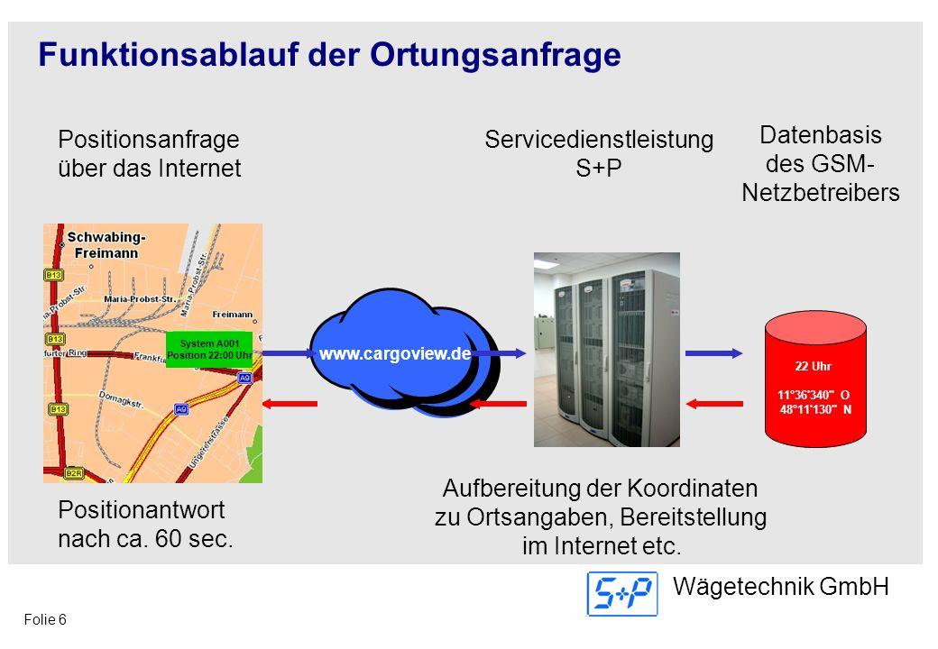 Folie 6 Wägetechnik GmbH Funktionsablauf der Ortungsanfrage 22 Uhr 11°36'340'' O 48°11'130'' N Positionsanfrage über das Internet Servicedienstleistun