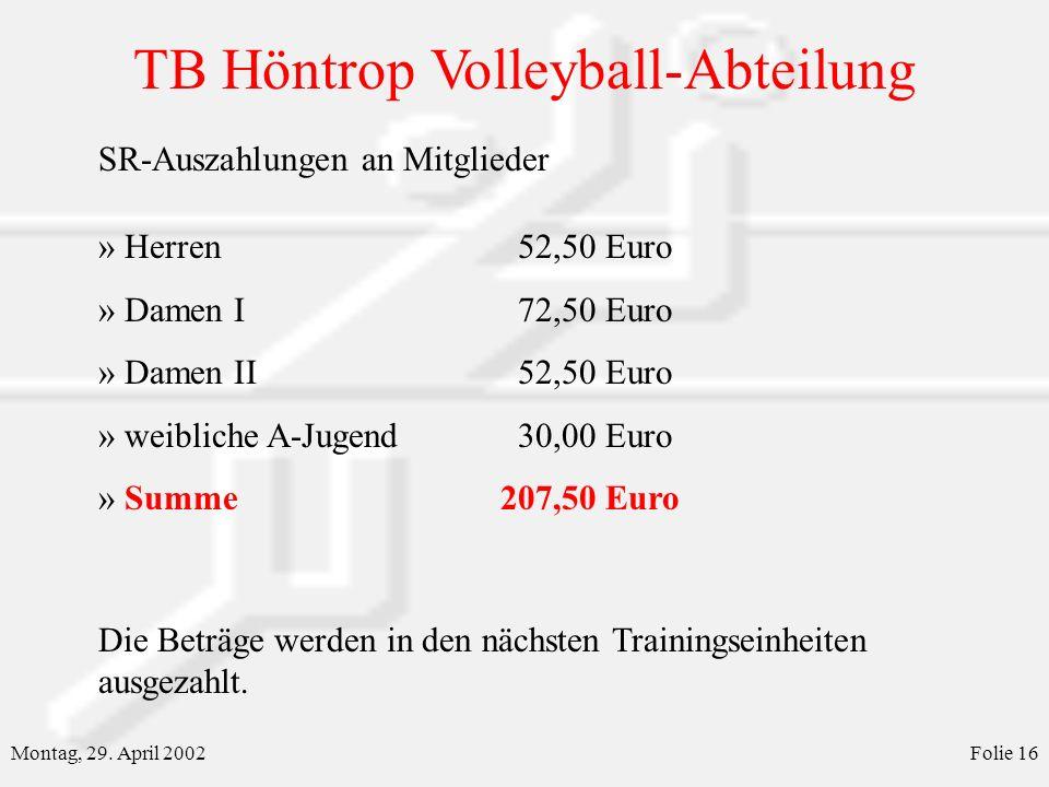 TB Höntrop Volleyball-Abteilung Montag, 29. April 2002Folie 16 SR-Auszahlungen an Mitglieder » Herren52,50 Euro » Damen I72,50 Euro » Damen II52,50 Eu