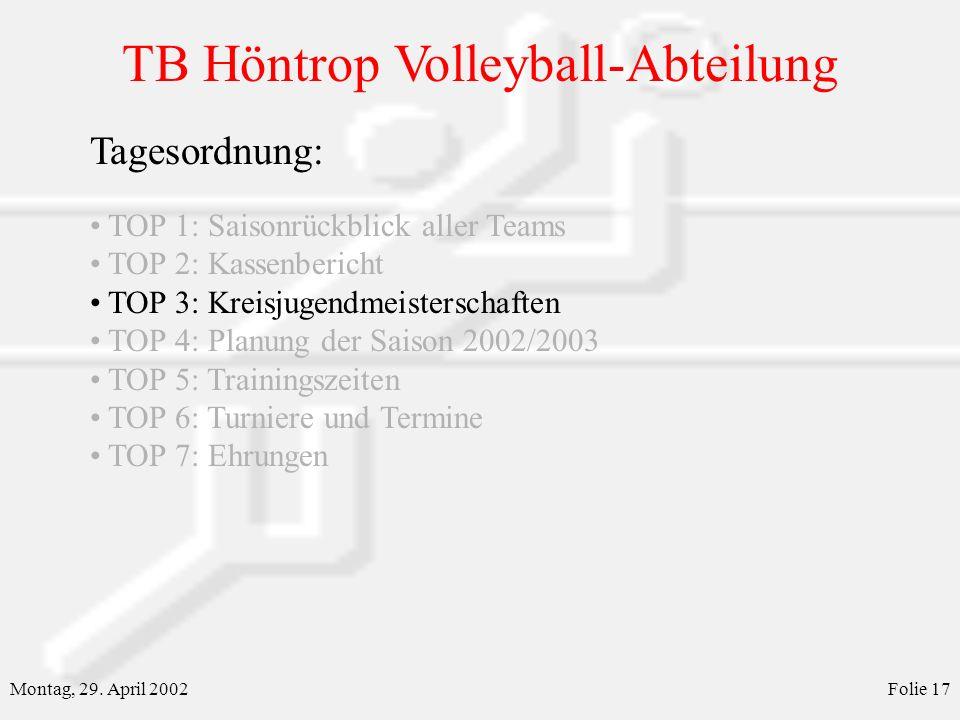 TB Höntrop Volleyball-Abteilung Montag, 29. April 2002Folie 17 Tagesordnung: TOP 1: Saisonrückblick aller Teams TOP 2: Kassenbericht TOP 3: Kreisjugen