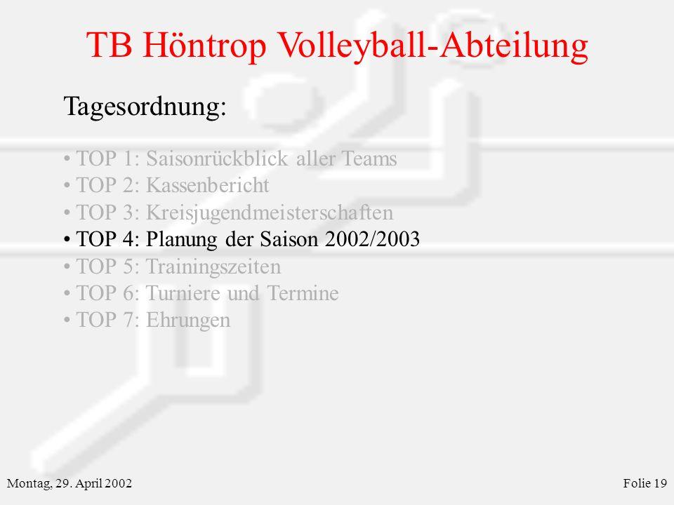 TB Höntrop Volleyball-Abteilung Montag, 29. April 2002Folie 19 Tagesordnung: TOP 1: Saisonrückblick aller Teams TOP 2: Kassenbericht TOP 3: Kreisjugen