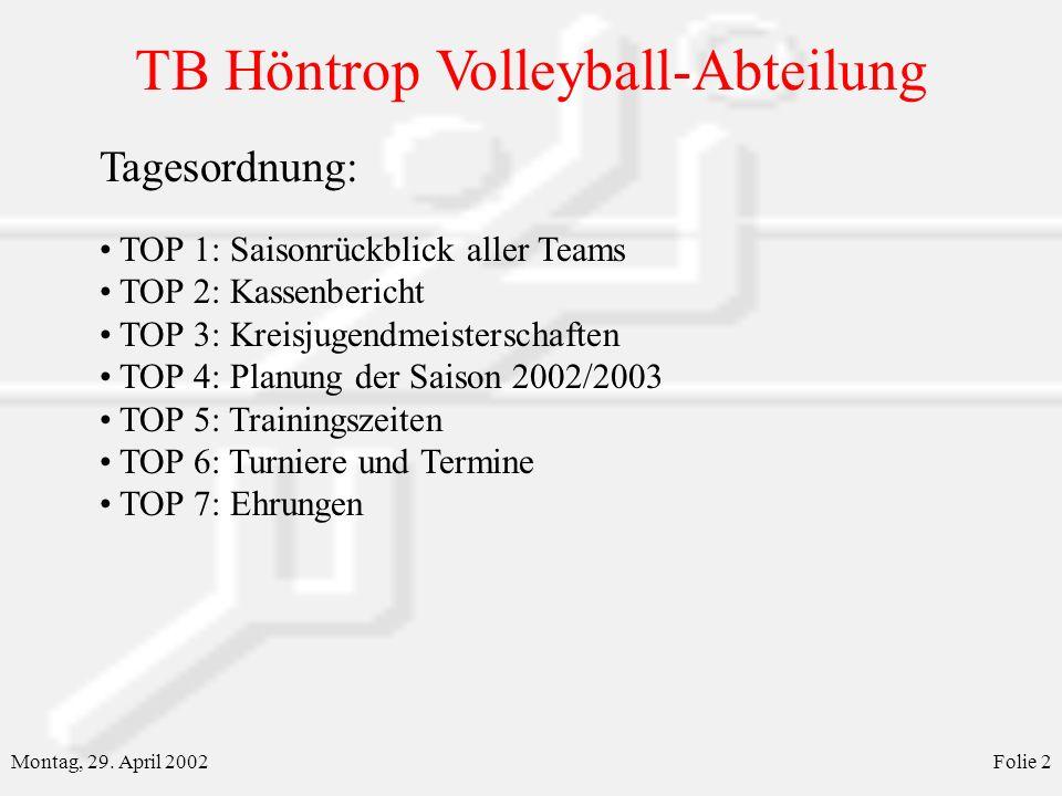 TB Höntrop Volleyball-Abteilung Montag, 29. April 2002Folie 2 Tagesordnung: TOP 1: Saisonrückblick aller Teams TOP 2: Kassenbericht TOP 3: Kreisjugend