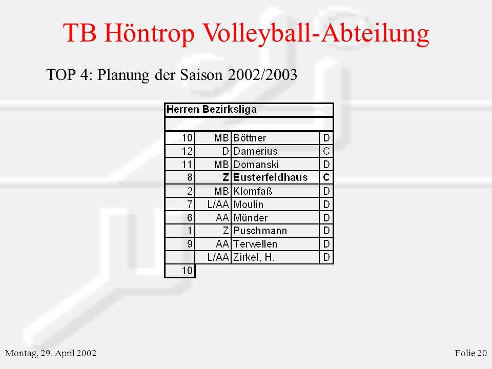 TB Höntrop Volleyball-Abteilung Montag, 29. April 2002Folie 20 TOP 4: Planung der Saison 2002/2003