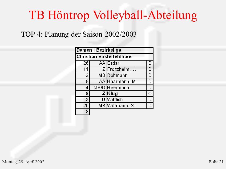 TB Höntrop Volleyball-Abteilung Montag, 29. April 2002Folie 21 TOP 4: Planung der Saison 2002/2003