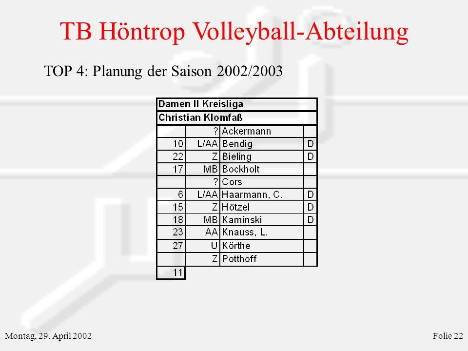 TB Höntrop Volleyball-Abteilung Montag, 29. April 2002Folie 22 TOP 4: Planung der Saison 2002/2003