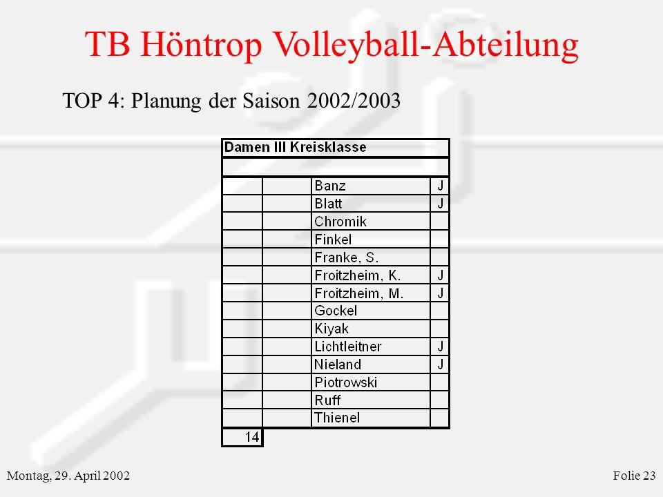 TB Höntrop Volleyball-Abteilung Montag, 29. April 2002Folie 23 TOP 4: Planung der Saison 2002/2003