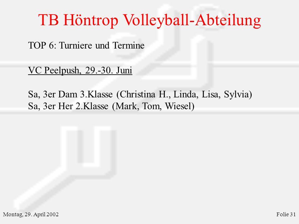 TB Höntrop Volleyball-Abteilung Montag, 29. April 2002Folie 31 TOP 6: Turniere und Termine VC Peelpush, 29.-30. Juni Sa, 3er Dam 3.Klasse (Christina H