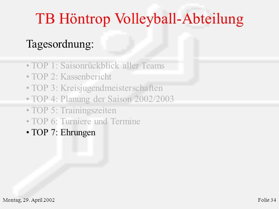 TB Höntrop Volleyball-Abteilung Montag, 29. April 2002Folie 34 Tagesordnung: TOP 1: Saisonrückblick aller Teams TOP 2: Kassenbericht TOP 3: Kreisjugen