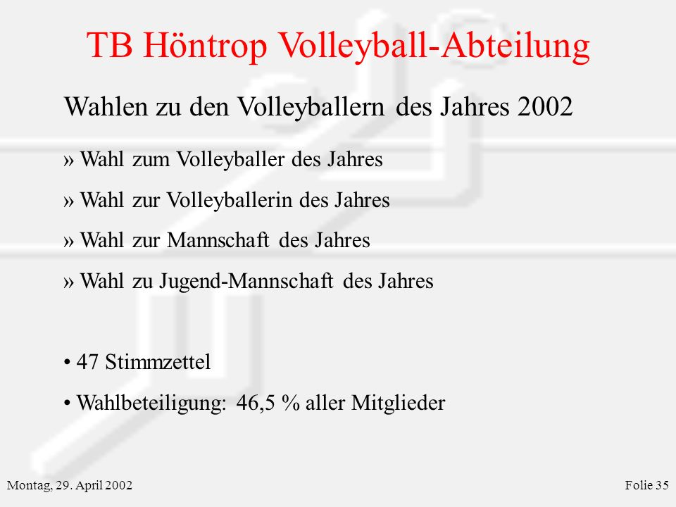TB Höntrop Volleyball-Abteilung Montag, 29. April 2002Folie 35 Wahlen zu den Volleyballern des Jahres 2002 » Wahl zum Volleyballer des Jahres » Wahl z