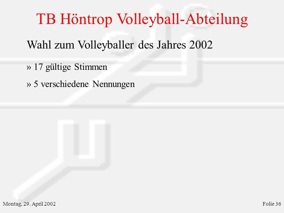 TB Höntrop Volleyball-Abteilung Montag, 29. April 2002Folie 36 Wahl zum Volleyballer des Jahres 2002 » 17 gültige Stimmen » 5 verschiedene Nennungen