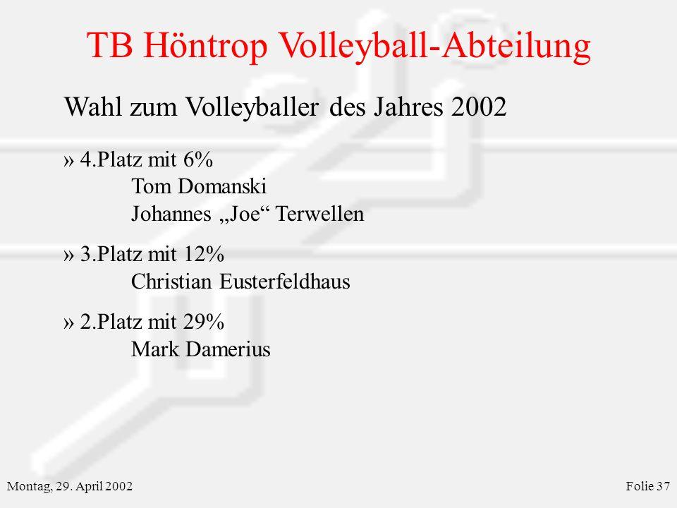 TB Höntrop Volleyball-Abteilung Montag, 29. April 2002Folie 37 Wahl zum Volleyballer des Jahres 2002 » 4.Platz mit 6% Tom Domanski Johannes Joe Terwel