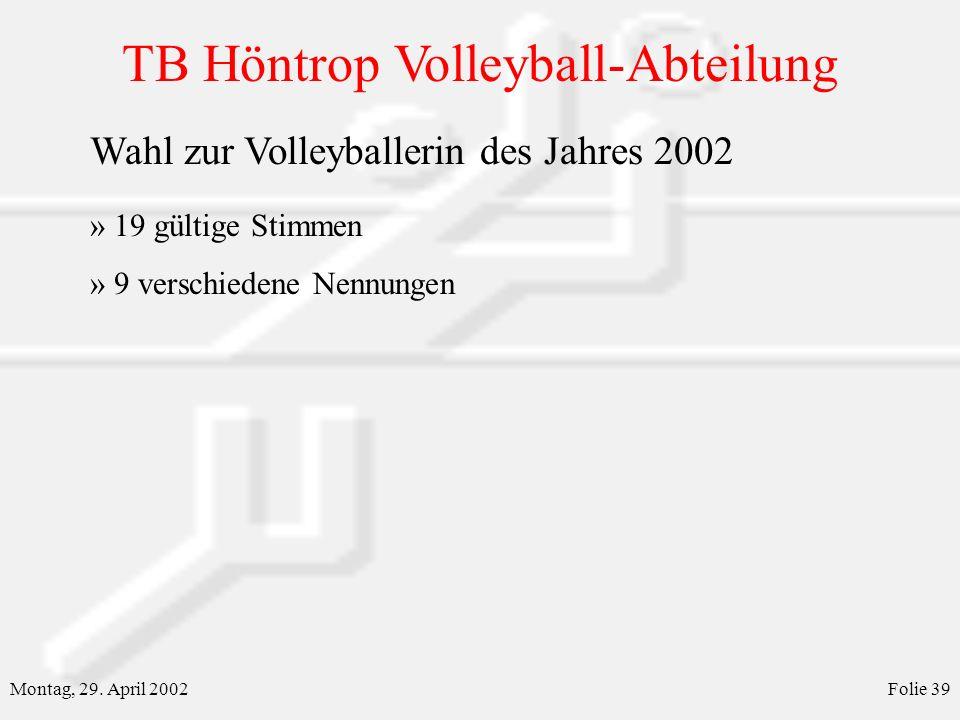 TB Höntrop Volleyball-Abteilung Montag, 29. April 2002Folie 39 Wahl zur Volleyballerin des Jahres 2002 » 19 gültige Stimmen » 9 verschiedene Nennungen
