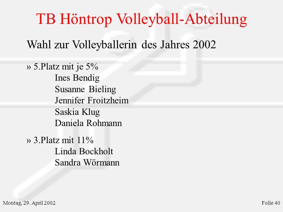 TB Höntrop Volleyball-Abteilung Montag, 29. April 2002Folie 40 Wahl zur Volleyballerin des Jahres 2002 » 5.Platz mit je 5% Ines Bendig Susanne Bieling