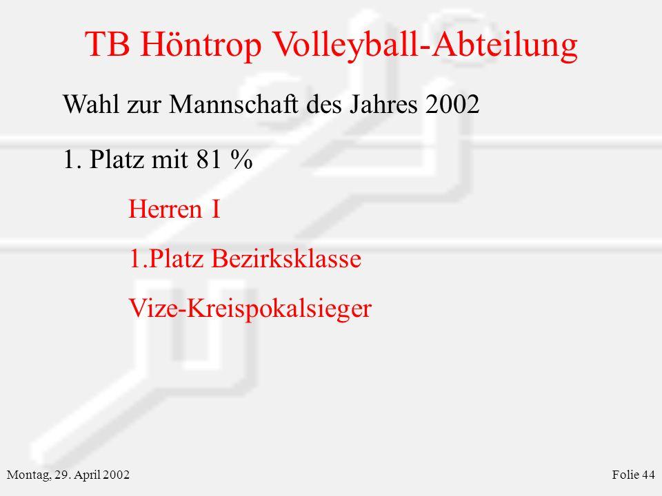 TB Höntrop Volleyball-Abteilung Montag, 29. April 2002Folie 44 Wahl zur Mannschaft des Jahres 2002 1. Platz mit 81 % Herren I 1.Platz Bezirksklasse Vi