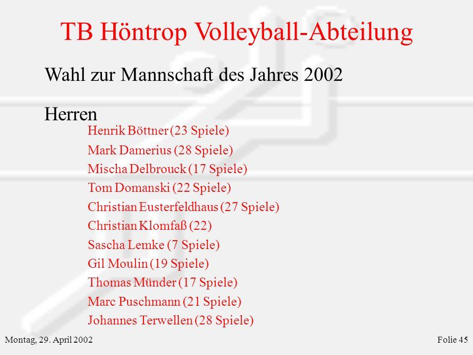 TB Höntrop Volleyball-Abteilung Montag, 29. April 2002Folie 45 Wahl zur Mannschaft des Jahres 2002 Herren Henrik Böttner (23 Spiele) Mark Damerius (28