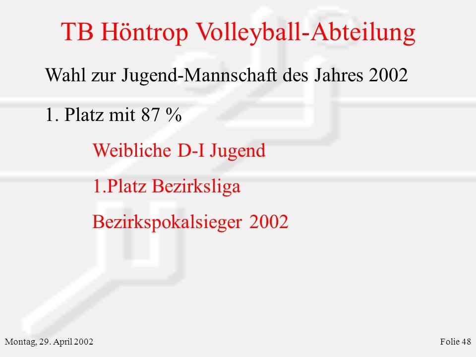 TB Höntrop Volleyball-Abteilung Montag, 29. April 2002Folie 48 Wahl zur Jugend-Mannschaft des Jahres 2002 1. Platz mit 87 % Weibliche D-I Jugend 1.Pla