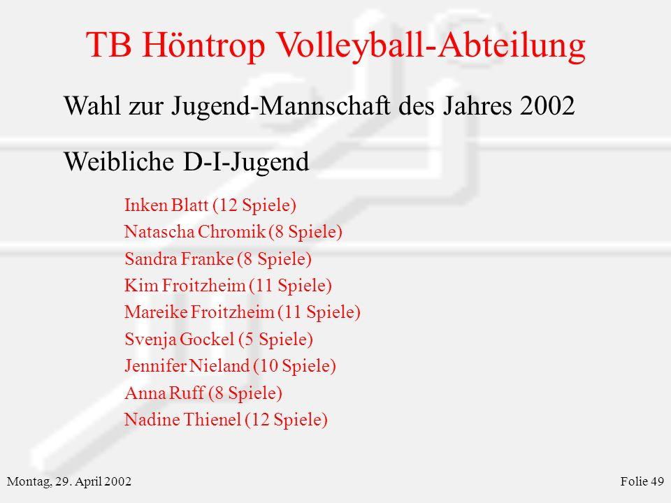 TB Höntrop Volleyball-Abteilung Montag, 29. April 2002Folie 49 Wahl zur Jugend-Mannschaft des Jahres 2002 Weibliche D-I-Jugend Inken Blatt (12 Spiele)
