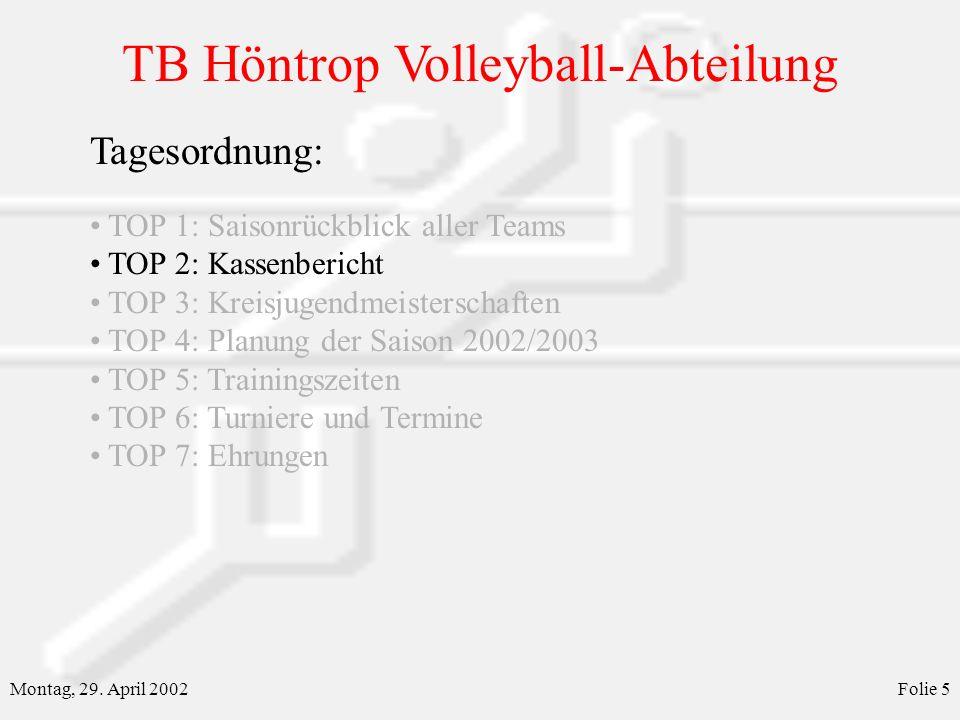 TB Höntrop Volleyball-Abteilung Montag, 29. April 2002Folie 5 Tagesordnung: TOP 1: Saisonrückblick aller Teams TOP 2: Kassenbericht TOP 3: Kreisjugend