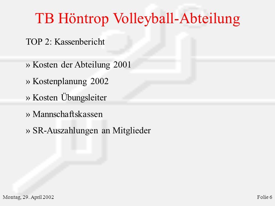 TB Höntrop Volleyball-Abteilung Montag, 29. April 2002Folie 6 » Kosten der Abteilung 2001 » Kostenplanung 2002 » Kosten Übungsleiter » Mannschaftskass