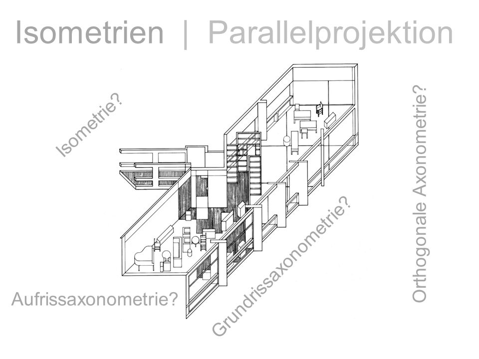 Isometrien | Parallelprojektion Isometrie? Grundrissaxonometrie? Aufrissaxonometrie? Orthogonale Axonometrie?