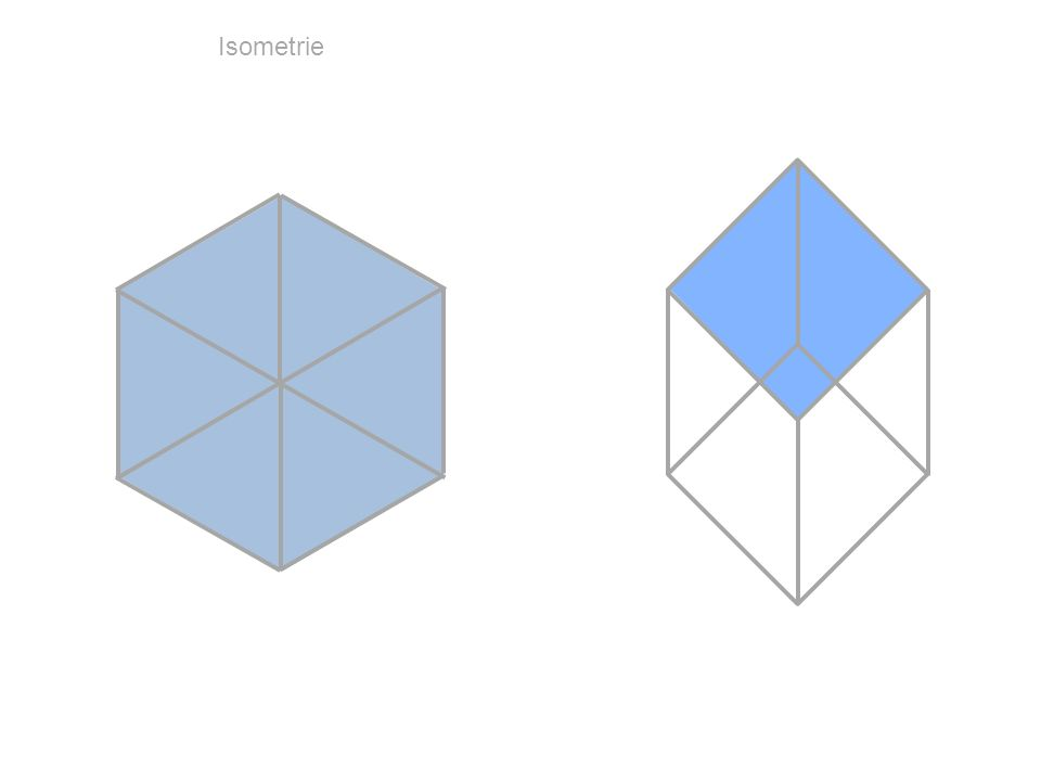 Senkrechte Parallelprojektion auf eine geneigte Bildebene Schräge Parallelprojektion auf eine horizontale Bildebene Isometrie | Grundrissaxonometrie