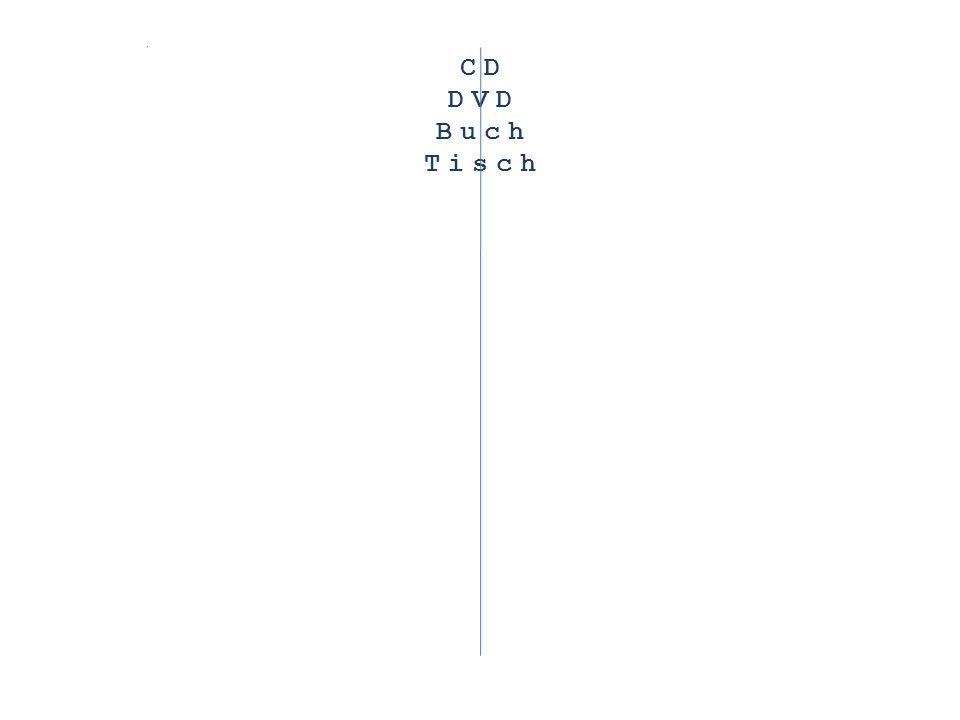 CD DVD Buch Tisch Klasse Schwamm Computer Landkarte Lehrerpult Radiergummi Unterricht Bleistift Schulhof Spitzer Kinder