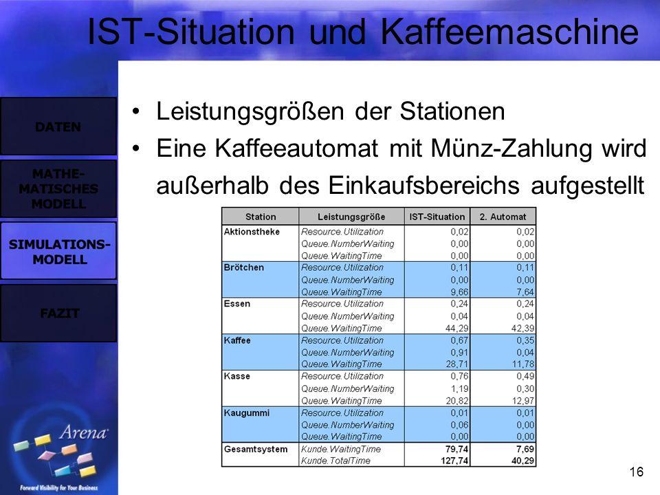 16 IST-Situation und Kaffeemaschine Leistungsgrößen der Stationen Eine Kaffeeautomat mit Münz-Zahlung wird außerhalb des Einkaufsbereichs aufgestellt