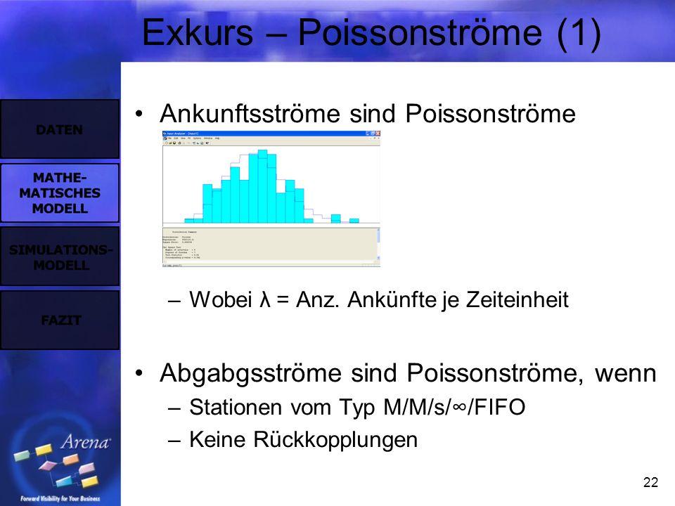 22 Exkurs – Poissonströme (1) Ankunftsströme sind Poissonströme –Wobei λ = Anz. Ankünfte je Zeiteinheit Abgabgsströme sind Poissonströme, wenn –Statio