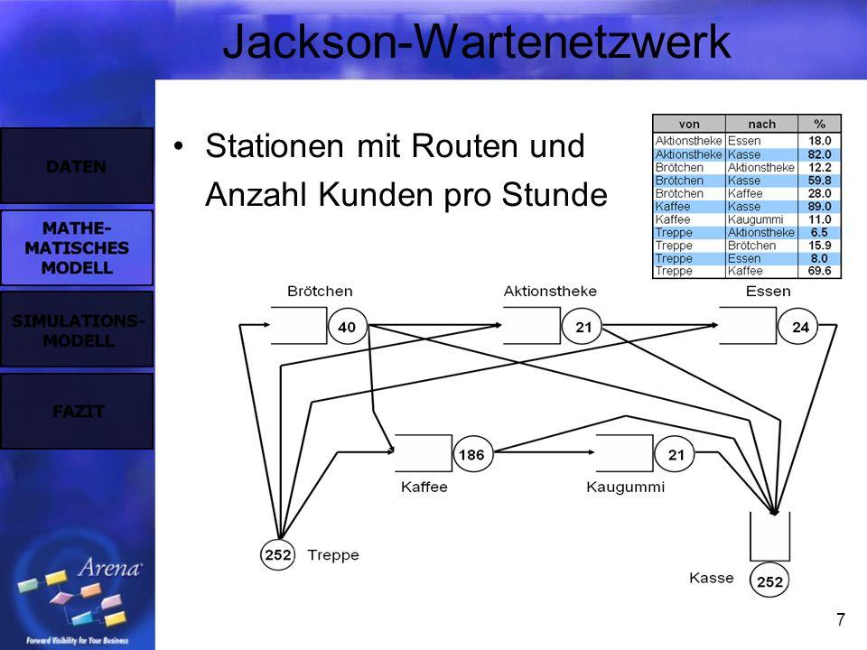 7 Jackson-Wartenetzwerk Stationen mit Routen und Anzahl Kunden pro Stunde