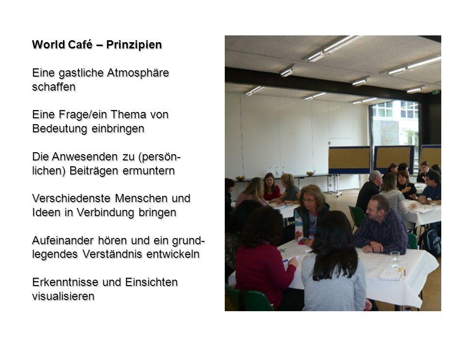 World Café – Prinzipien Eine gastliche Atmosphäre schaffen Eine Frage/ein Thema von Bedeutung einbringen Die Anwesenden zu (persön- lichen) Beiträgen