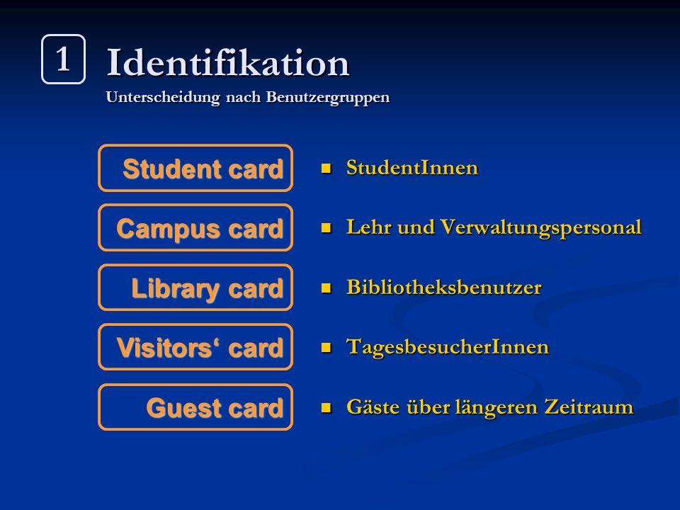 Identifikation Unterscheidung nach Benutzergruppen StudentInnen Lehr und Verwaltungspersonal Bibliotheksbenutzer TagesbesucherInnen Gäste über längere