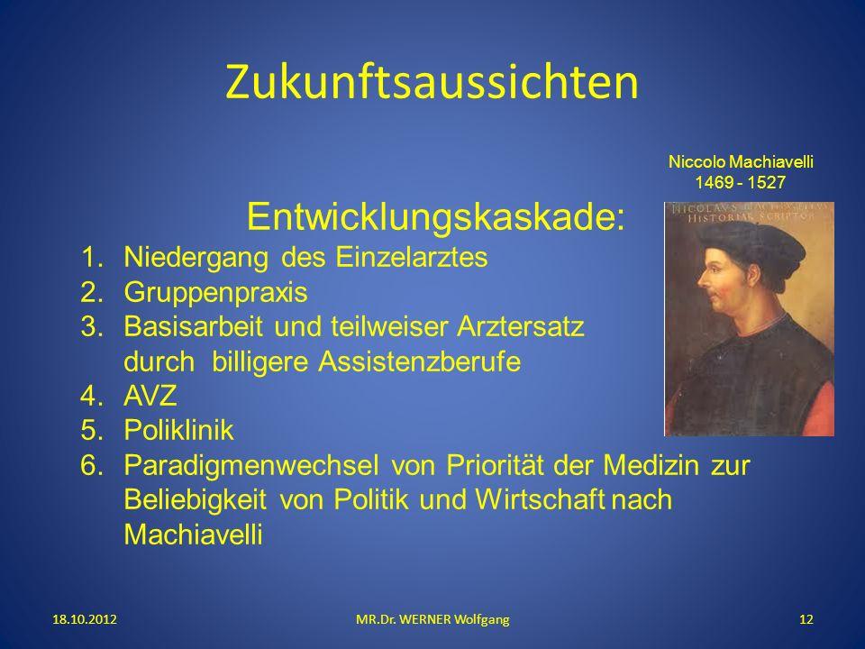 Zukunftsaussichten 18.10.2012MR.Dr. WERNER Wolfgang12 Entwicklungskaskade: 1.Niedergang des Einzelarztes 2.Gruppenpraxis 3.Basisarbeit und teilweiser