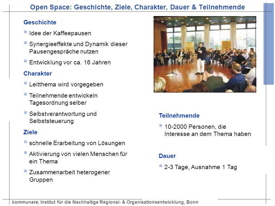 kommunare, Institut für die Nachhaltige Regional- & Organisationsentwicklung, Bonn Open Space: Geschichte, Ziele, Charakter, Dauer & Teilnehmende Gesc