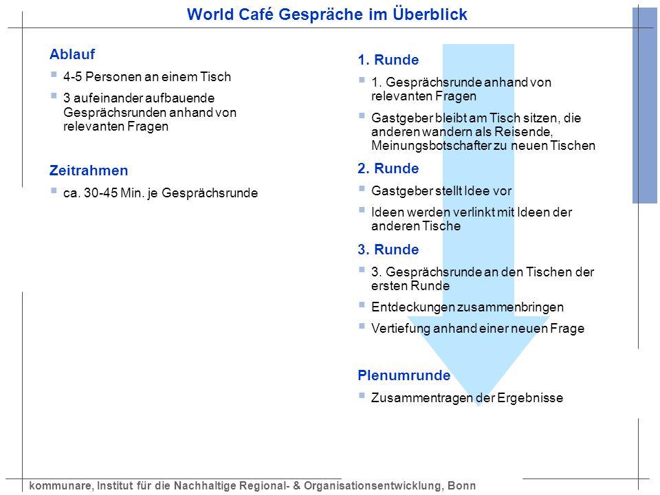 kommunare, Institut für die Nachhaltige Regional- & Organisationsentwicklung, Bonn World Café Gespräche im Überblick Ablauf 4-5 Personen an einem Tisc