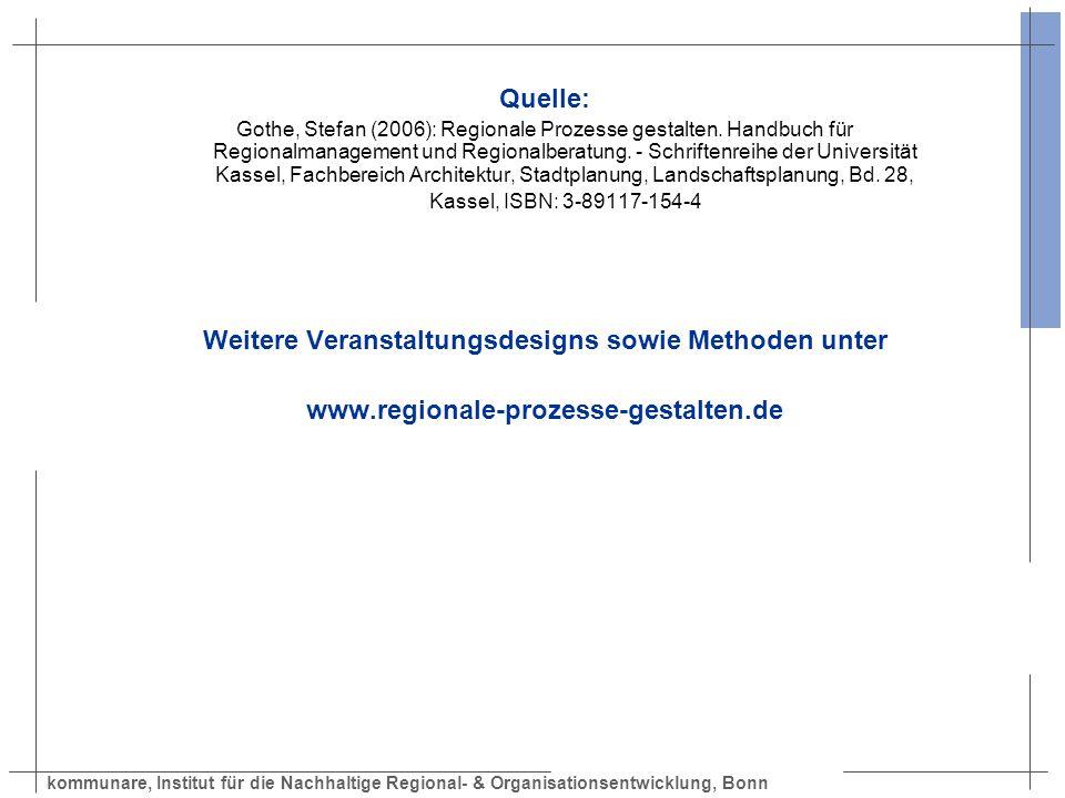 kommunare, Institut für die Nachhaltige Regional- & Organisationsentwicklung, Bonn Quelle: Gothe, Stefan (2006): Regionale Prozesse gestalten. Handbuc