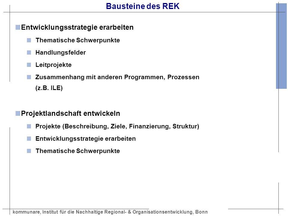 kommunare, Institut für die Nachhaltige Regional- & Organisationsentwicklung, Bonn Bausteine des REK Entwicklungsstrategie erarbeiten Thematische Schw