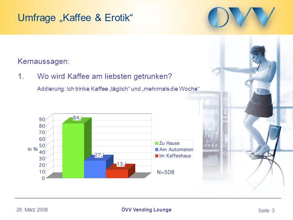 26. März 2008 Seite 3 Umfrage Kaffee & Erotik ÖVV Vending Lounge Kernaussagen: 1.Wo wird Kaffee am liebsten getrunken? Addierung: Ich trinke Kaffee tä