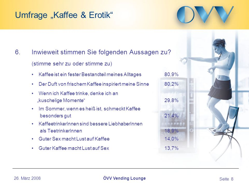 26. März 2008 Seite 8 Umfrage Kaffee & Erotik ÖVV Vending Lounge 6.Inwieweit stimmen Sie folgenden Aussagen zu? (stimme sehr zu oder stimme zu) Kaffee
