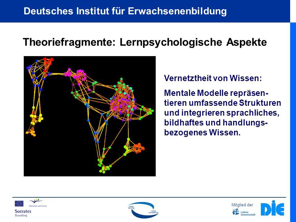Mitglied der Deutsches Institut für Erwachsenenbildung Vernetztheit von Wissen: Mentale Modelle repräsen- tieren umfassende Strukturen und integrieren sprachliches, bildhaftes und handlungs- bezogenes Wissen.