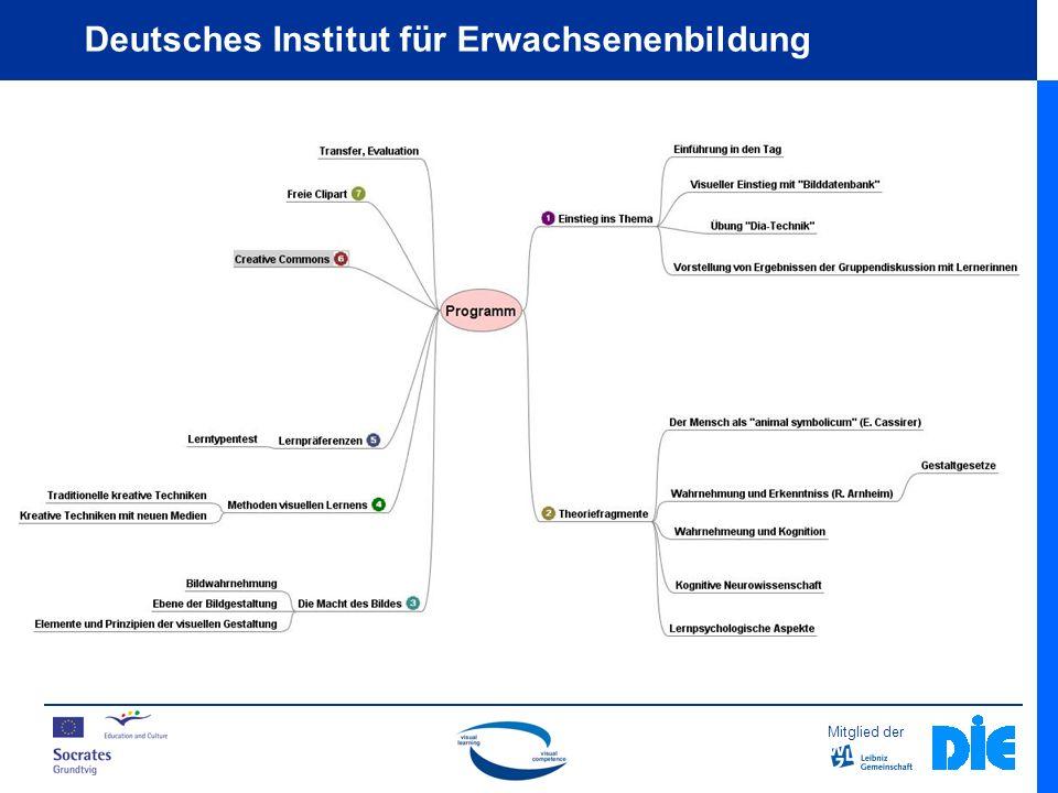 Mitglied der Deutsches Institut für Erwachsenenbildung