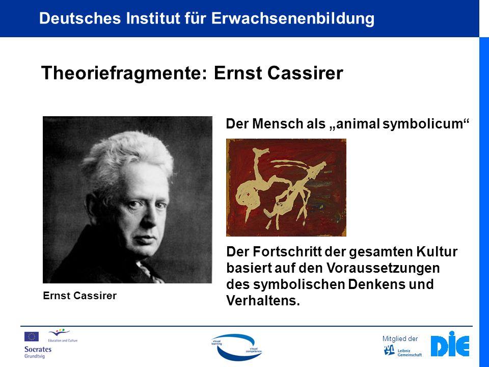 Mitglied der Deutsches Institut für Erwachsenenbildung Methode: Mind-Mapping Anwendung am PC: FreeMind und MindManager