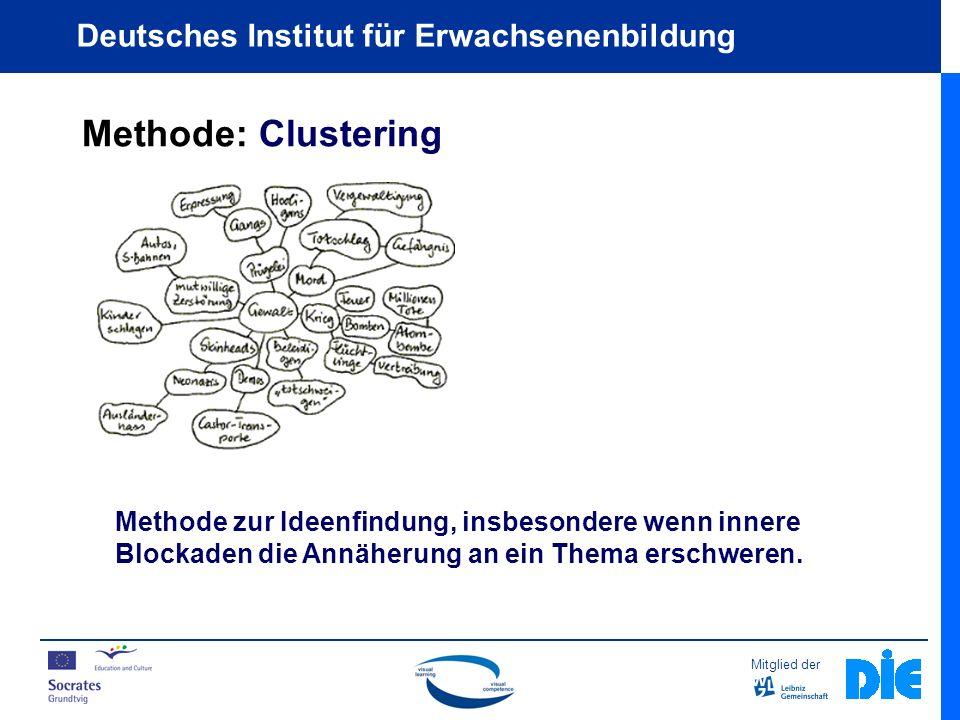 Mitglied der Deutsches Institut für Erwachsenenbildung Methode: Clustering Methode zur Ideenfindung, insbesondere wenn innere Blockaden die Annäherung an ein Thema erschweren.