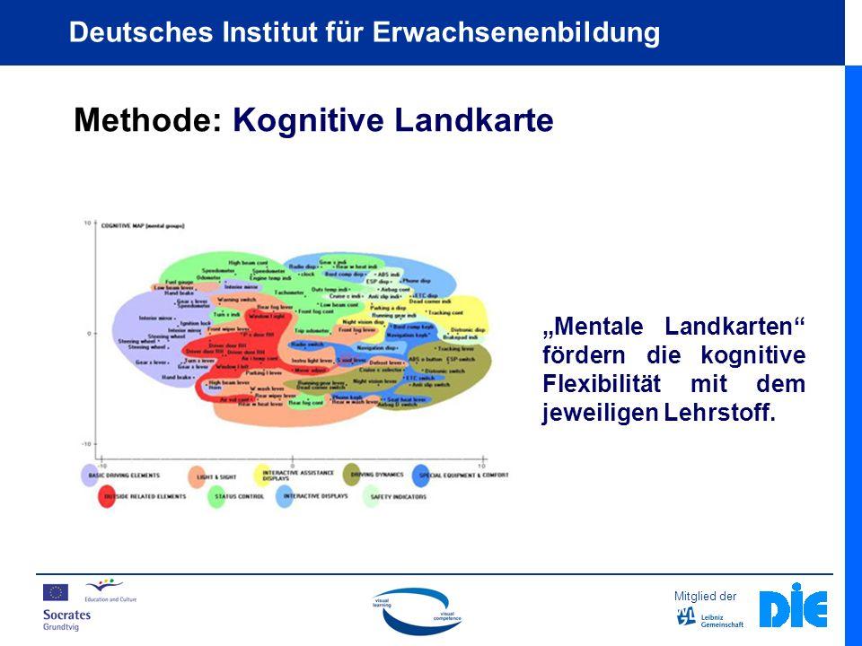Mitglied der Deutsches Institut für Erwachsenenbildung Methode: Kognitive Landkarte Mentale Landkarten fördern die kognitive Flexibilität mit dem jeweiligen Lehrstoff.