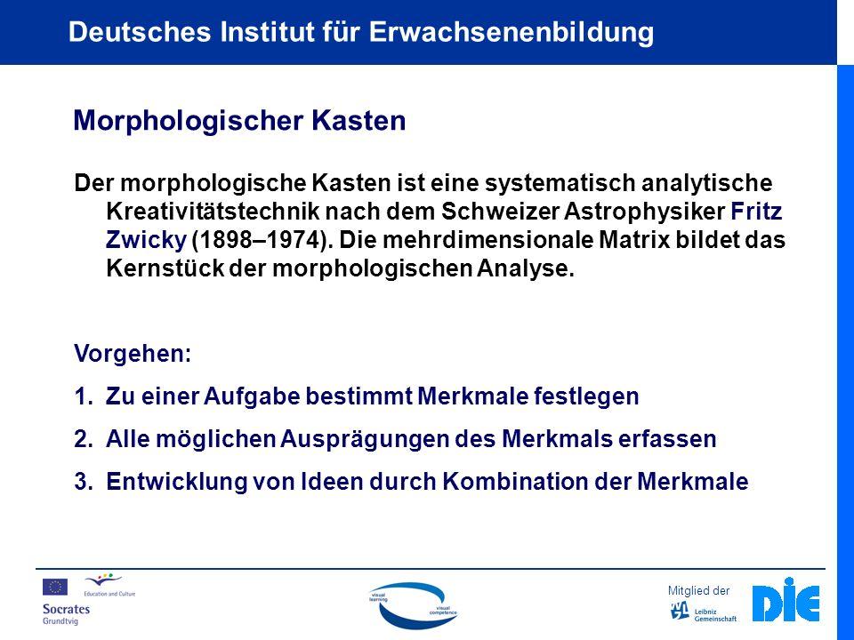 Mitglied der Deutsches Institut für Erwachsenenbildung Morphologischer Kasten Der morphologische Kasten ist eine systematisch analytische Kreativitätstechnik nach dem Schweizer Astrophysiker Fritz Zwicky (1898–1974).
