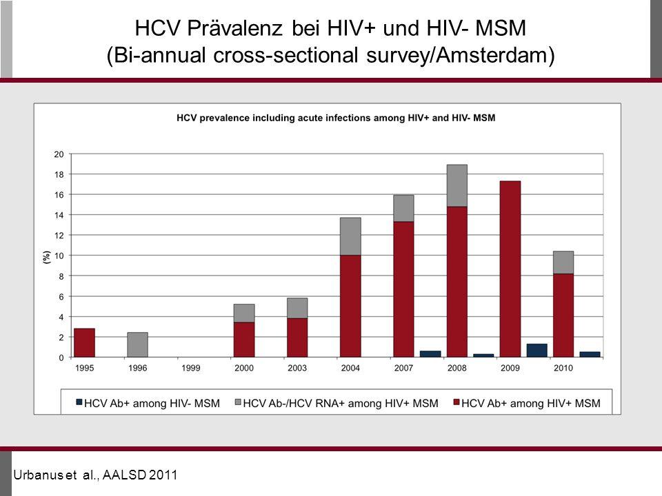 Urbanus et al., AALSD 2011 HCV Prävalenz bei HIV+ und HIV- MSM (Bi-annual cross-sectional survey/Amsterdam)
