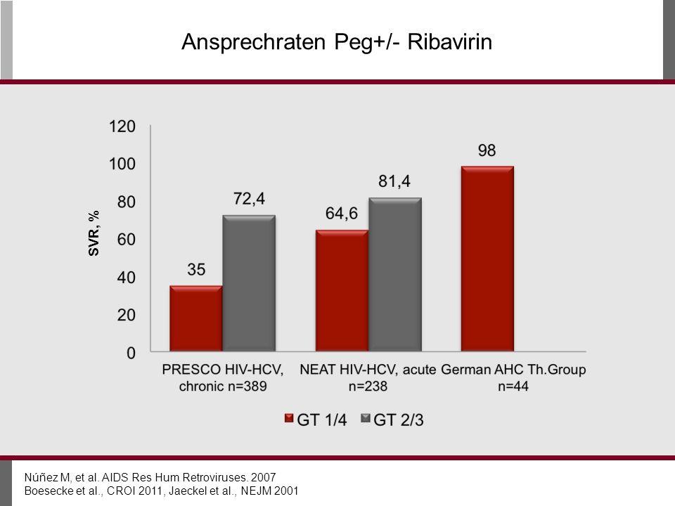 Ansprechraten Peg+/- Ribavirin SVR, % Núñez M, et al.