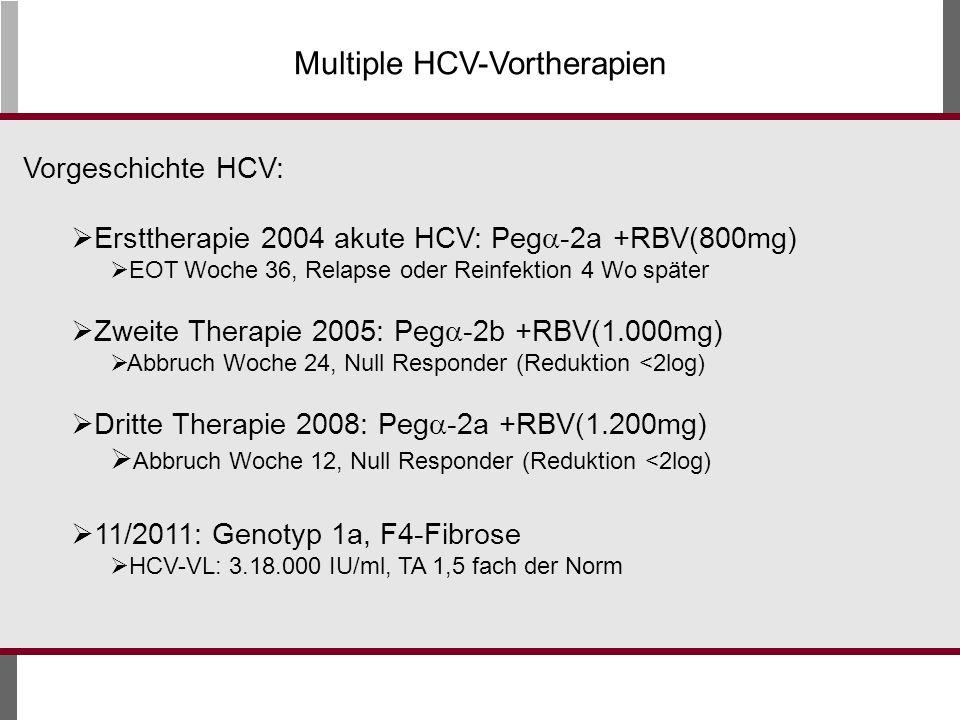 Vorgeschichte HCV: Ersttherapie 2004 akute HCV: Peg -2a +RBV(800mg) EOT Woche 36, Relapse oder Reinfektion 4 Wo später Zweite Therapie 2005: Peg -2b +RBV(1.000mg) Abbruch Woche 24, Null Responder (Reduktion <2log) Dritte Therapie 2008: Peg -2a +RBV(1.200mg) Abbruch Woche 12, Null Responder (Reduktion <2log) 11/2011: Genotyp 1a, F4-Fibrose HCV-VL: 3.18.000 IU/ml, TA 1,5 fach der Norm Multiple HCV-Vortherapien