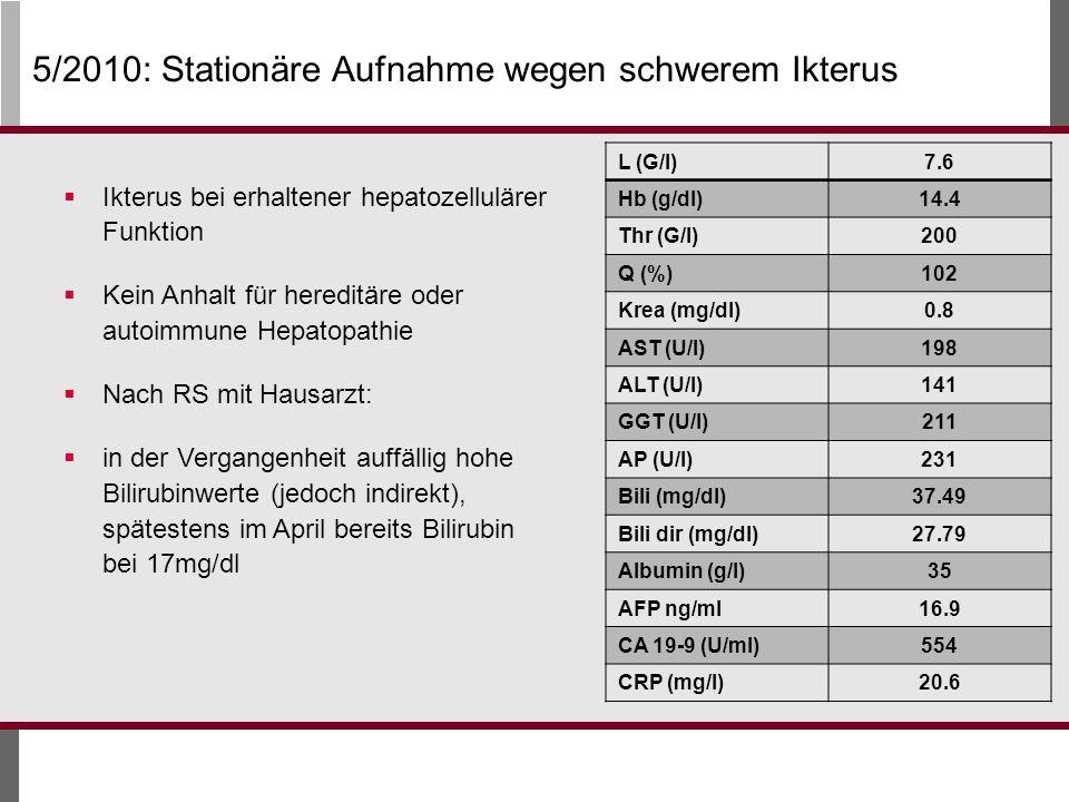 5/2010: Stationäre Aufnahme wegen schwerem Ikterus Ikterus bei erhaltener hepatozellulärer Funktion Kein Anhalt für hereditäre oder autoimmune Hepatopathie Nach RS mit Hausarzt: in der Vergangenheit auffällig hohe Bilirubinwerte (jedoch indirekt), spätestens im April bereits Bilirubin bei 17mg/dl L (G/l)7.6 Hb (g/dl)14.4 Thr (G/l)200 Q (%)102 Krea (mg/dl)0.8 AST (U/l)198 ALT (U/l)141 GGT (U/l)211 AP (U/l)231 Bili (mg/dl)37.49 Bili dir (mg/dl)27.79 Albumin (g/l)35 AFP ng/ml16.9 CA 19-9 (U/ml)554 CRP (mg/l)20.6
